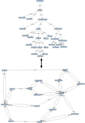sdf2sense.pdf