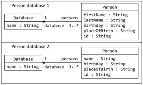 migrationPersonDatabases.pdf
